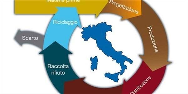 Andrea Grossi - Italia capofila dell'economia circolare